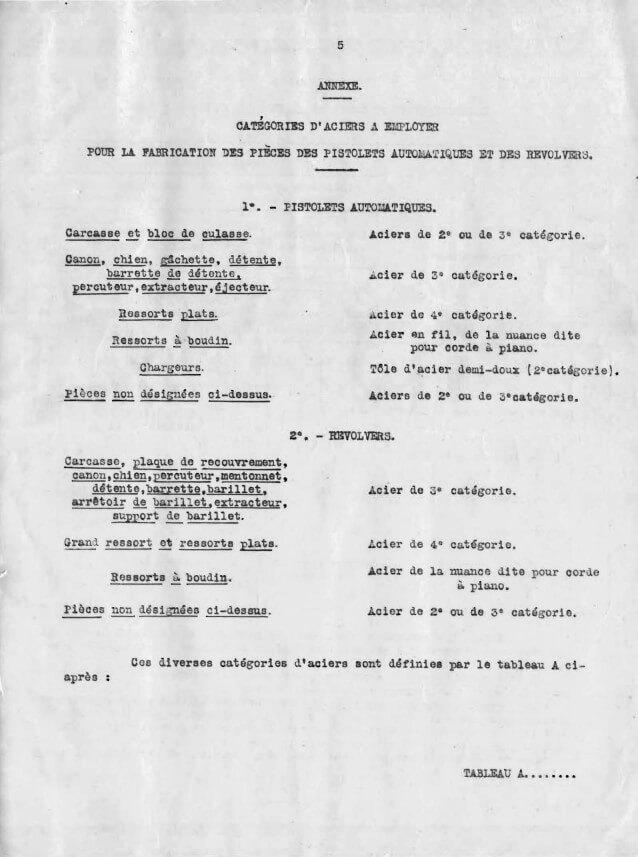 Annexe avenant au marché nº 180 pistolet Ruby, du 19/06/1917