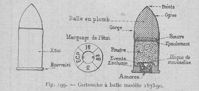 Cartouche mle 1873-90 pour revolver mle 1873 et 1874, manuel du gradé d'infanterie de 1925
