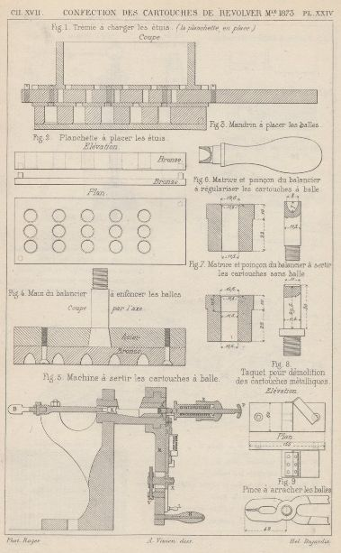 outils nécéssaires à la confection des cartouches de revolver mle 1873
