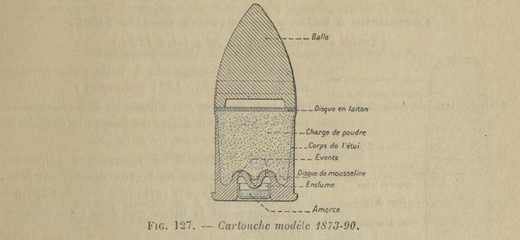 description cartouche mle 1873 selon le Manuel à l'usage des sous-officiers chargés des manipulations des munitions et artifices dans l'artillerie à pied, et des candidats à ces emplois : approuvé par le ministre de la guerre, le 7 mai 1913