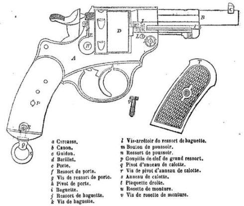nomenclature du revolver 1873 - JMO 1884