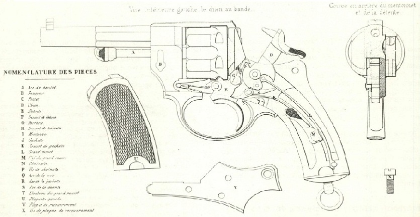 éclaté du revolver modèle 1874