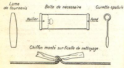 nécéssaire d'armes modèle 1874